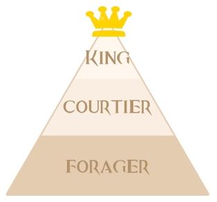 LE1ClassPyramid